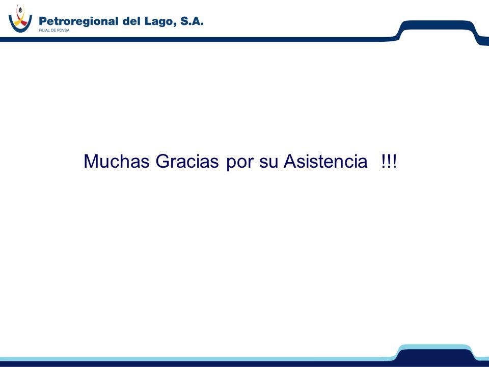 Muchas Gracias por su Asistencia !!!