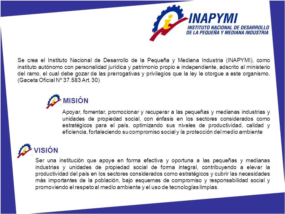 Se crea el Instituto Nacional de Desarrollo de la Pequeña y Mediana Industria (INAPYMI), como instituto autónomo con personalidad jurídica y patrimoni