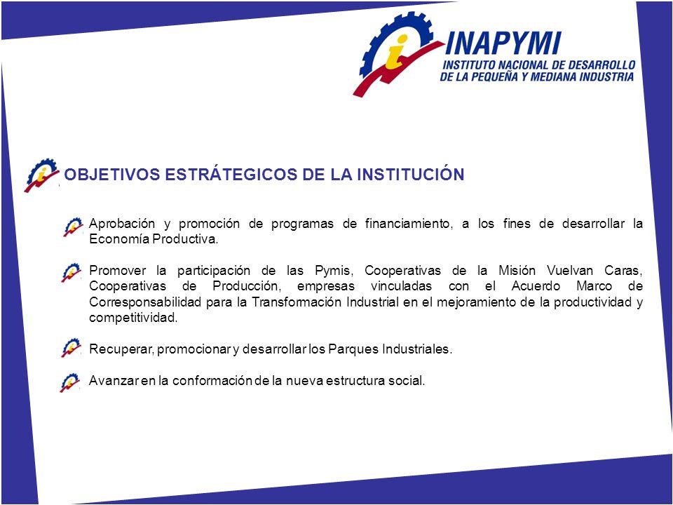 OBJETIVOS ESTRÁTEGICOS DE LA INSTITUCIÓN Aprobación y promoción de programas de financiamiento, a los fines de desarrollar la Economía Productiva. Pro