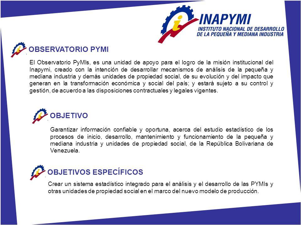 OBSERVATORIO PYMI El Observatorio PyMIs, es una unidad de apoyo para el logro de la misión institucional del Inapymi, creado con la intención de desar