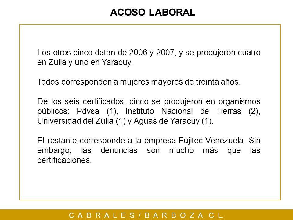 C A B R A L E S / B A R B O Z A C L. ACOSO LABORAL Los otros cinco datan de 2006 y 2007, y se produjeron cuatro en Zulia y uno en Yaracuy. Todos corre