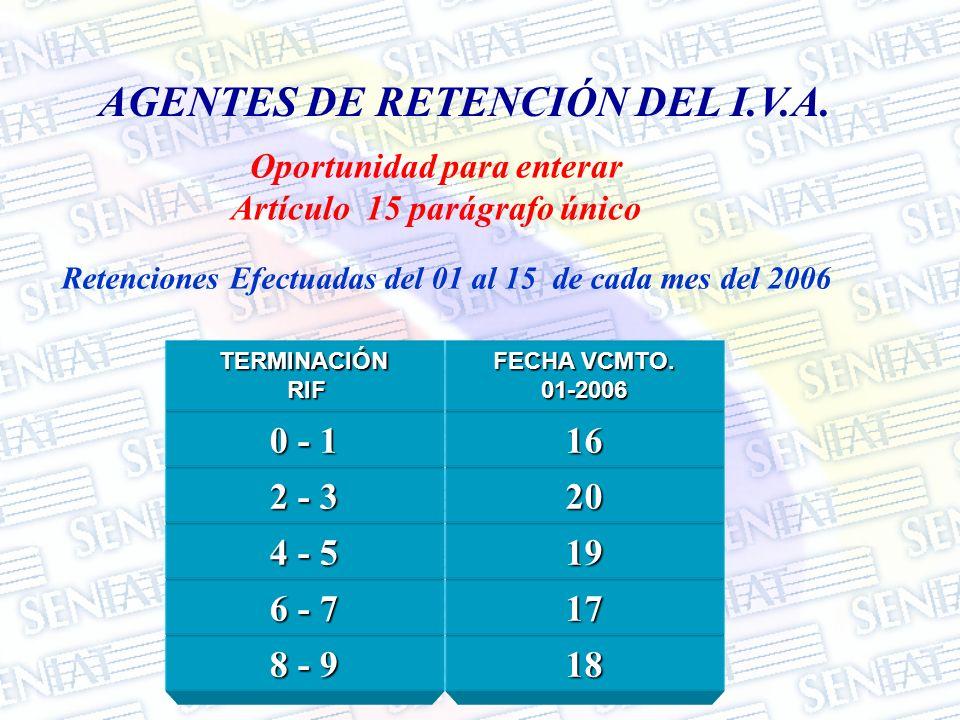 TERMINACIÓN RIF RIF FECHA VCMTO. 01-2006 0 - 1 16 2 - 3 20 4 - 5 19 6 - 7 17 8 - 9 18 AGENTES DE RETENCIÓN DEL I.V.A. Retenciones Efectuadas del 01 al