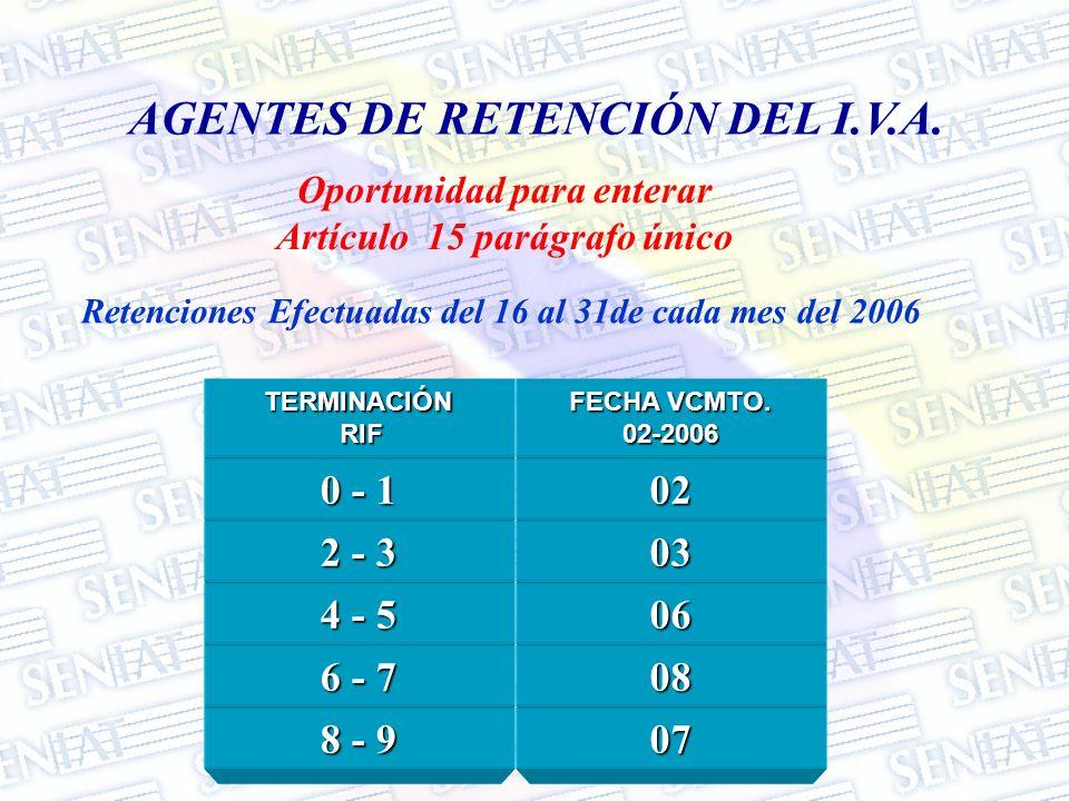 AGENTES DE RETENCIÓN DEL I.V.A. TERMINACIÓN RIF RIF FECHA VCMTO. 02-2006 0 - 1 02 2 - 3 03 4 - 5 06 6 - 7 08 8 - 9 07 Retenciones Efectuadas del 16 al