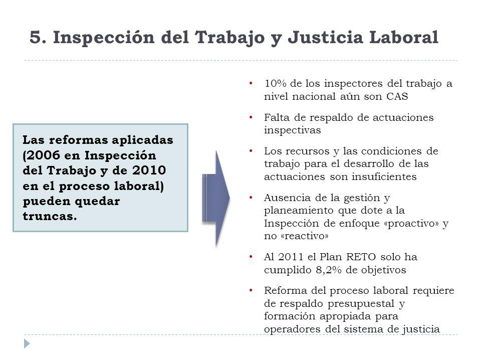 5. Inspección del Trabajo y Justicia Laboral Las reformas aplicadas (2006 en Inspección del Trabajo y de 2010 en el proceso laboral) pueden quedar tru