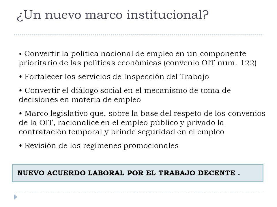 ¿Un nuevo marco institucional? Convertir la política nacional de empleo en un componente prioritario de las políticas económicas (convenio OIT num. 12