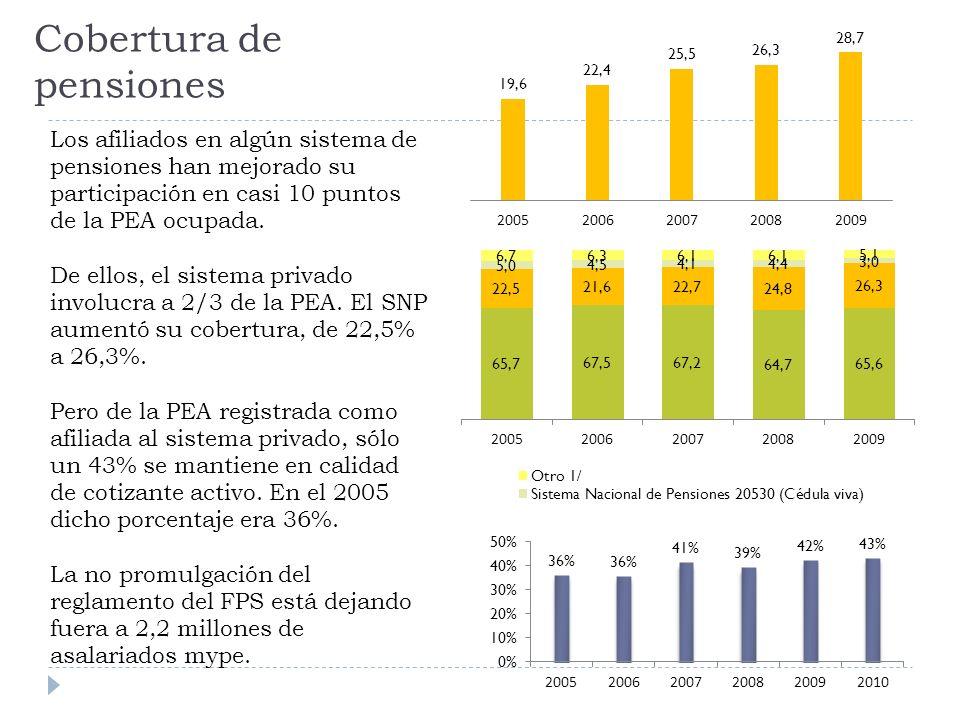 Cobertura de pensiones Los afiliados en algún sistema de pensiones han mejorado su participación en casi 10 puntos de la PEA ocupada.