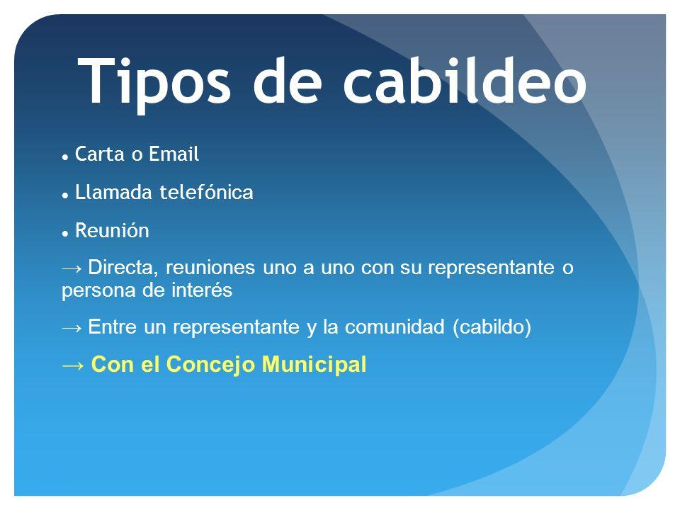 23/06/11 Reuni ón con el Concejo Municipal de Guatemala Antes de la reunión, debes: Se reúnen con sus equipos de presión y delimitan las metas de la reunión.