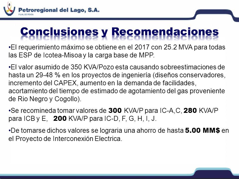 El requerimiento máximo se obtiene en el 2017 con 25.2 MVA para todas las ESP de Icotea-Misoa y la carga base de MPP. El valor asumido de 350 KVA/Pozo