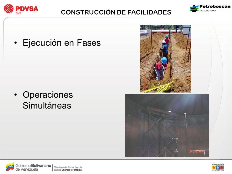 CONSTRUCCIÓN DE FACILIDADES Ejecución en Fases Operaciones Simultáneas