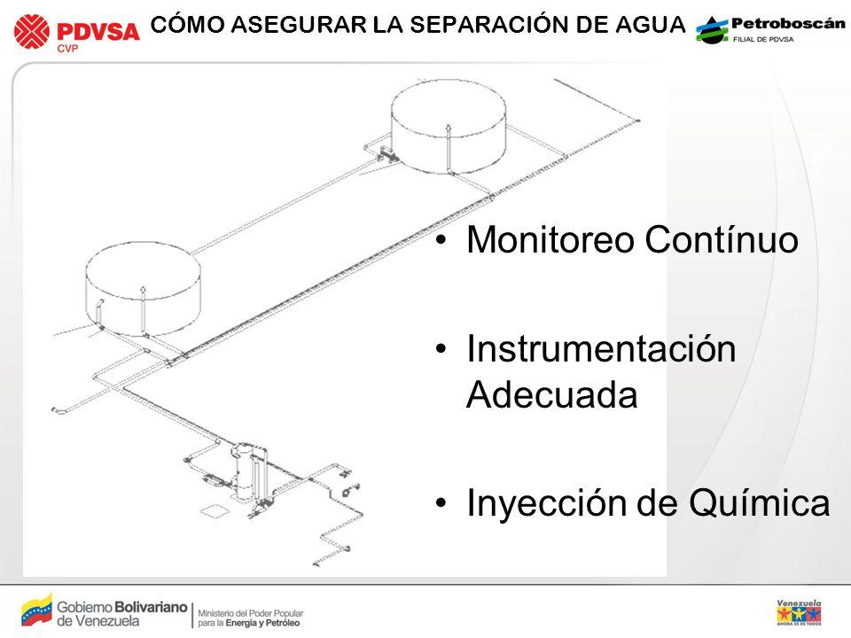 CÓMO ASEGURAR LA SEPARACIÓN DE AGUA Monitoreo Contínuo Instrumentación Adecuada Inyección de Química