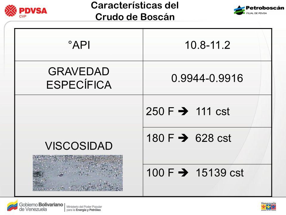 Características del Crudo de Boscán °API10.8-11.2 GRAVEDAD ESPECÍFICA 0.9944-0.9916 VISCOSIDAD 250 F 111 cst 180 F 628 cst 100 F 15139 cst