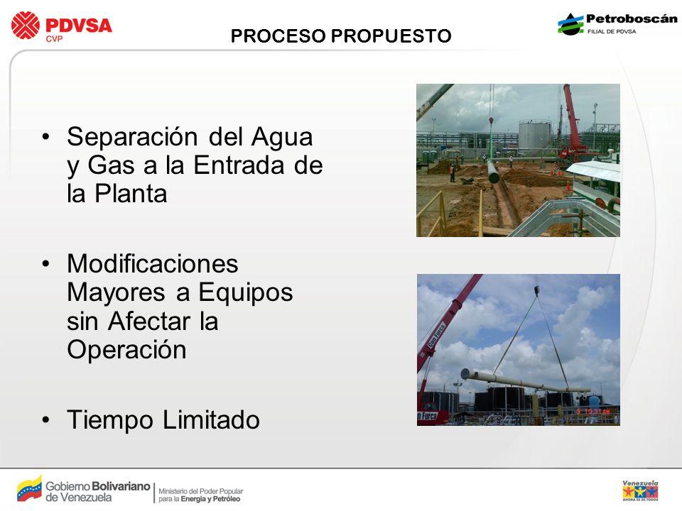 PROCESO PROPUESTO Separación del Agua y Gas a la Entrada de la Planta Modificaciones Mayores a Equipos sin Afectar la Operación Tiempo Limitado