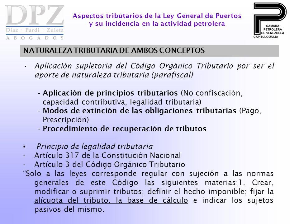 Aplicación supletoria del Código Orgánico Tributario por ser el aporte de naturaleza tributaria (parafiscal) - Aplicación de principios tributarios (N