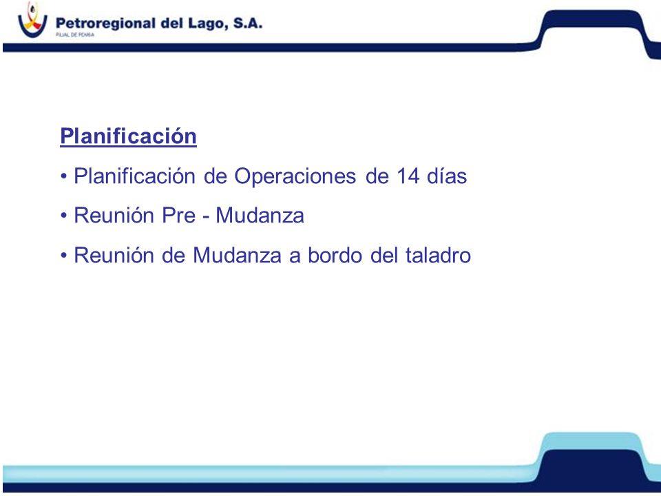 Planificación Planificación de Operaciones de 14 días Reunión Pre - Mudanza Reunión de Mudanza a bordo del taladro