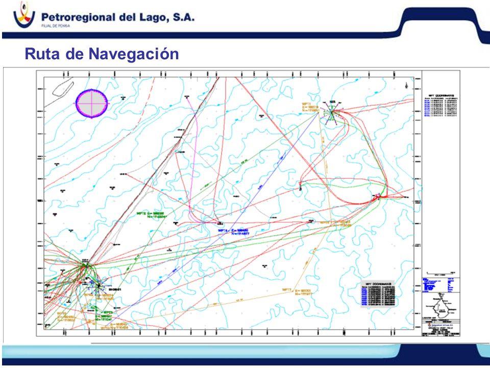 Ruta de Navegación