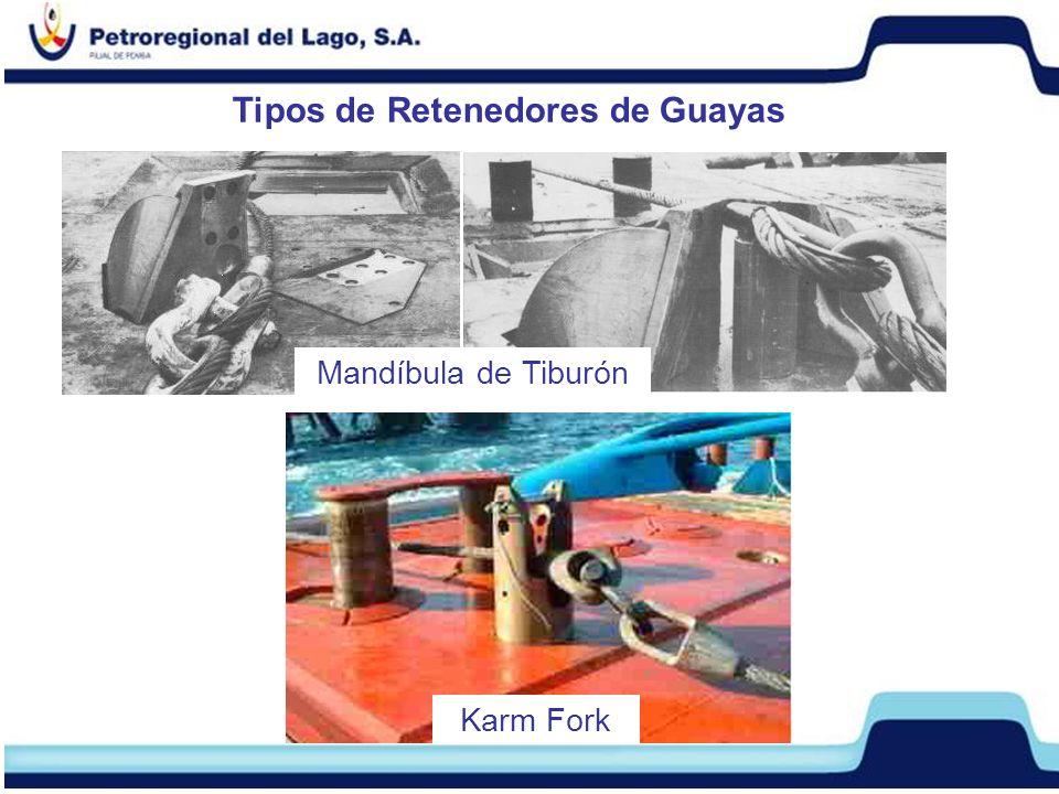 Karm Fork Tipos de Retenedores de Guayas Mandíbula de Tiburón