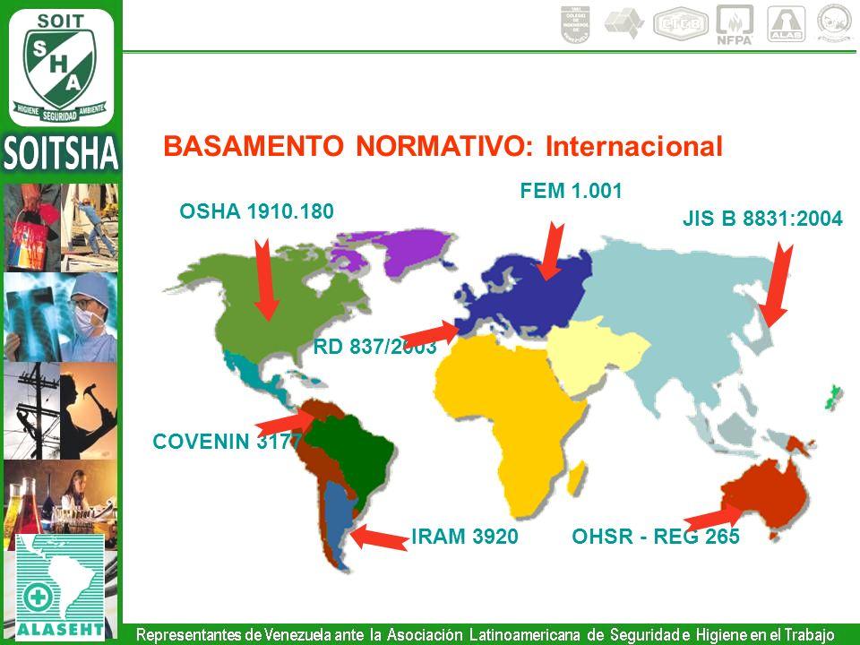 BASAMENTO NORMATIVO: Internacional FEM 1.001 RD 837/2003 OSHA 1910.180 COVENIN 3177 IRAM 3920OHSR - REG 265 JIS B 8831:2004