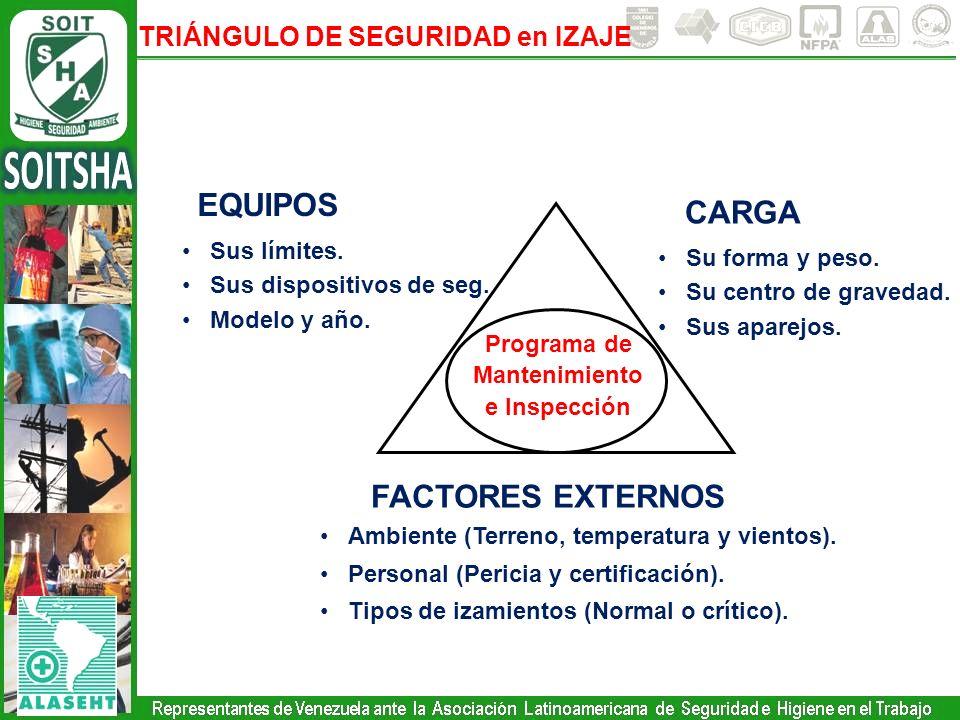 TRIÁNGULO DE SEGURIDAD en IZAJE Programa de Mantenimiento e Inspección EQUIPOS Sus límites. Sus dispositivos de seg. Modelo y año. CARGA Su forma y pe