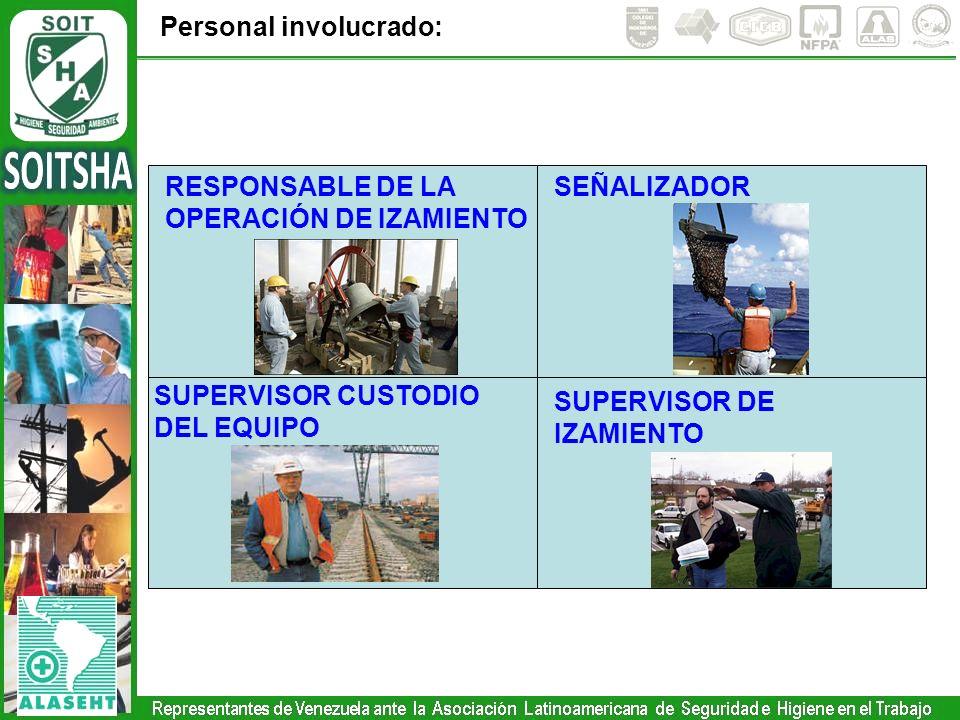 Personal involucrado: SUPERVISOR DE IZAMIENTO SUPERVISOR CUSTODIO DEL EQUIPO RESPONSABLE DE LA OPERACIÓN DE IZAMIENTO SEÑALIZADOR