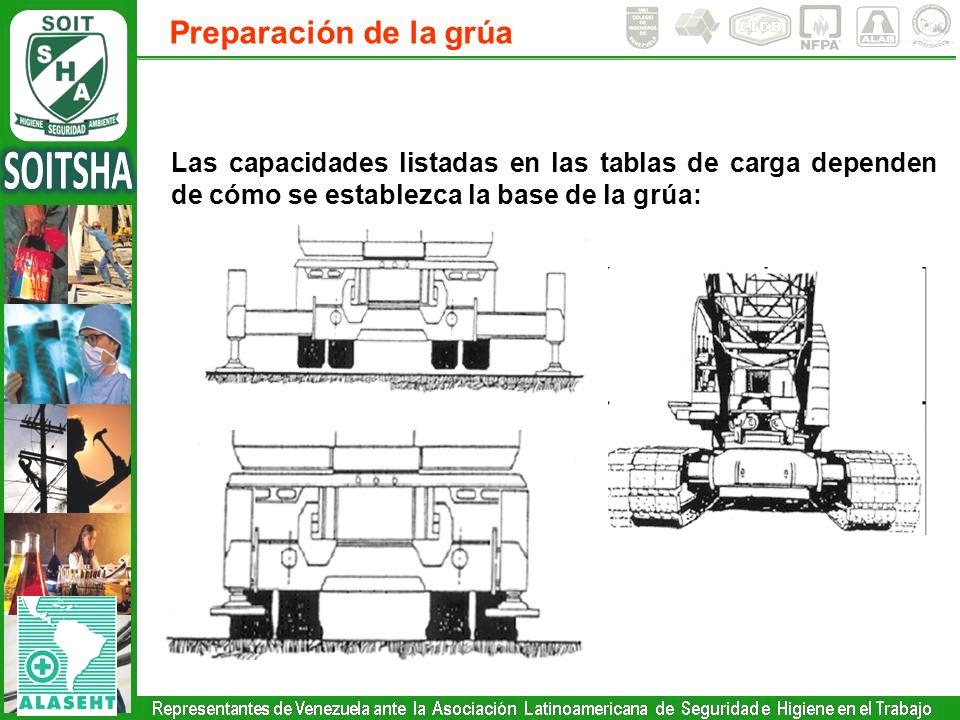 Las capacidades listadas en las tablas de carga dependen de cómo se establezca la base de la grúa: Preparación de la grúa