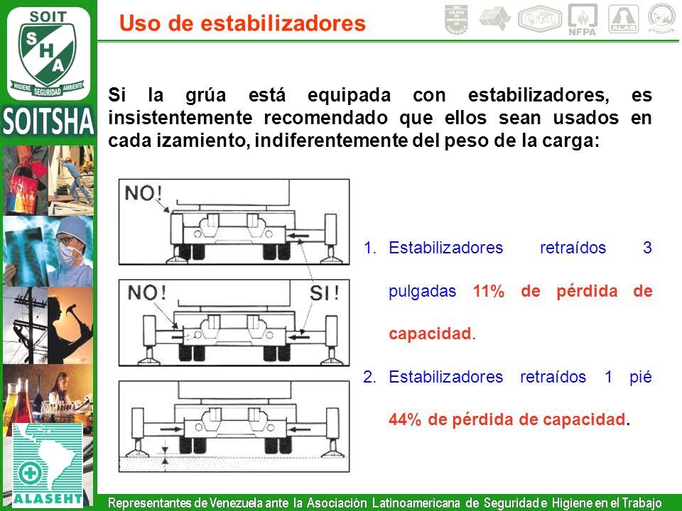 Si la grúa está equipada con estabilizadores, es insistentemente recomendado que ellos sean usados en cada izamiento, indiferentemente del peso de la