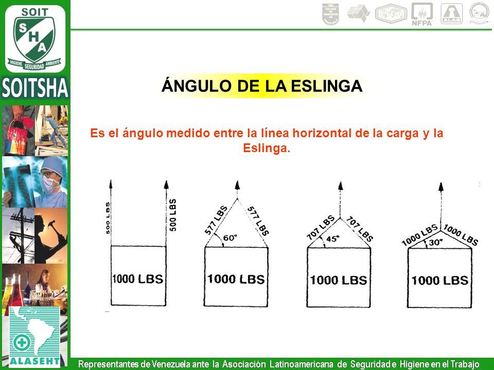 ÁNGULO DE LA ESLINGA Es el ángulo medido entre la línea horizontal de la carga y la Eslinga.