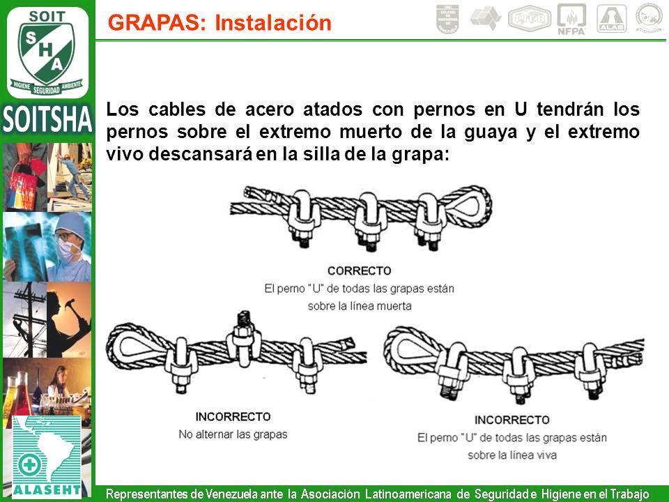 GRAPAS: Instalación Los cables de acero atados con pernos en U tendrán los pernos sobre el extremo muerto de la guaya y el extremo vivo descansará en