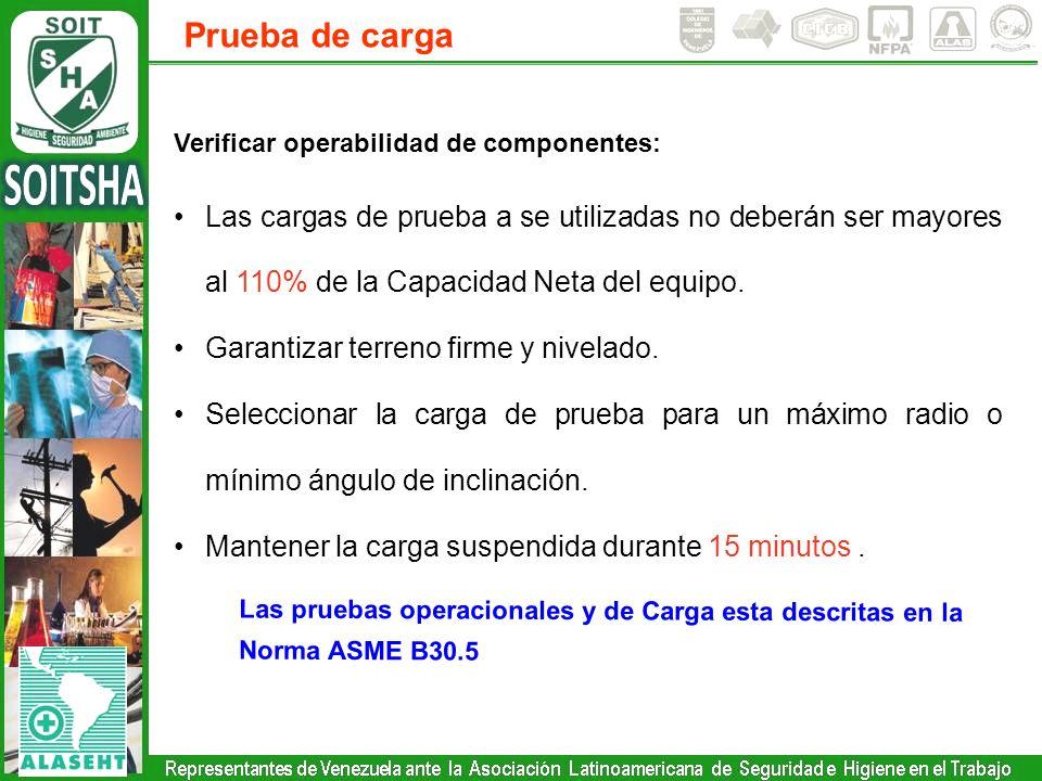 Prueba de carga Verificar operabilidad de componentes: Las cargas de prueba a se utilizadas no deberán ser mayores al 110% de la Capacidad Neta del eq