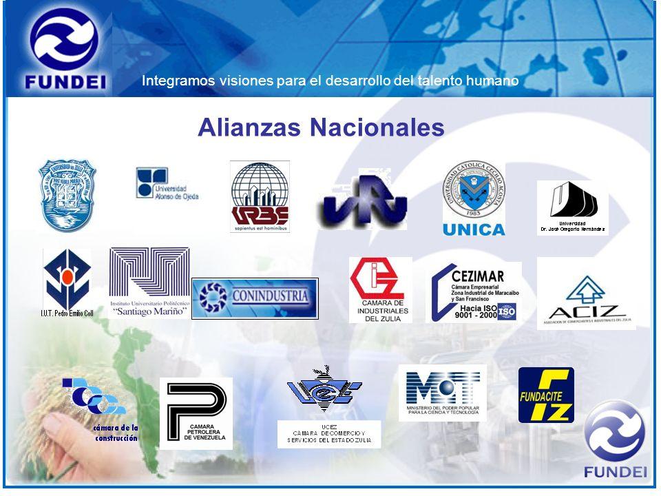 Integramos visiones para el desarrollo del talento humano Alianzas Nacionales