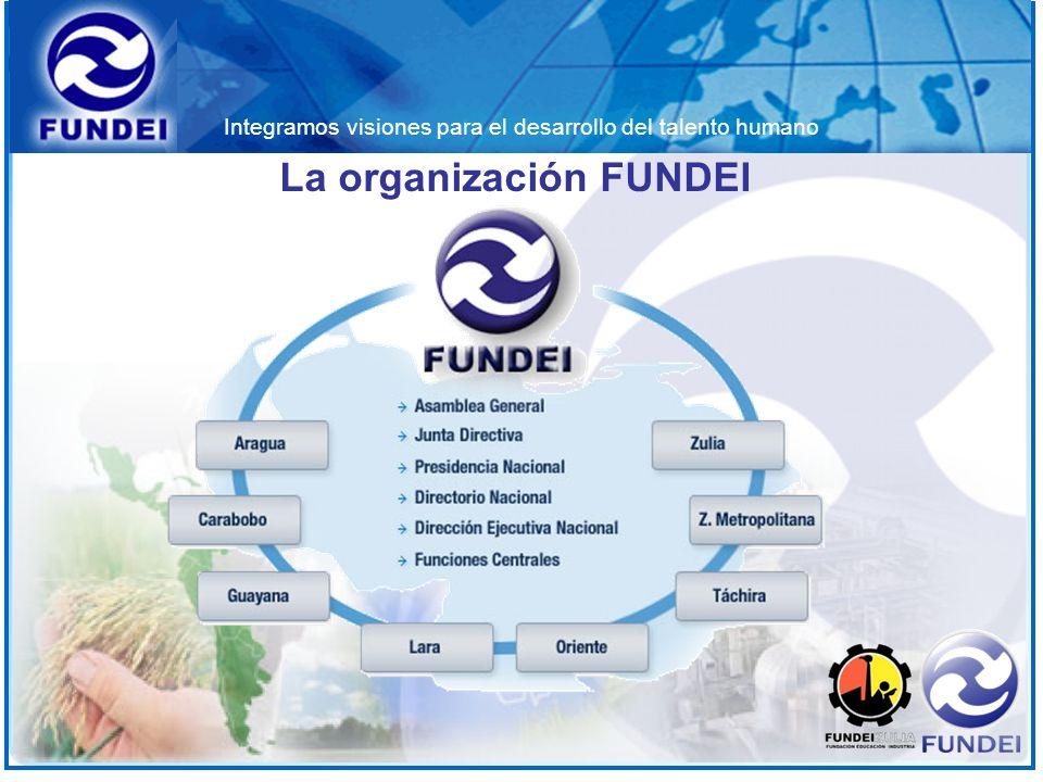 Integramos visiones para el desarrollo del talento humano La organización FUNDEI