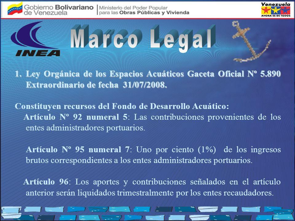 1.Ley Orgánica de los Espacios Acuáticos Gaceta Oficial Nº 5.890 Extraordinario de fecha 31/07/2008. Constituyen recursos del Fondo de Desarrollo Acuá