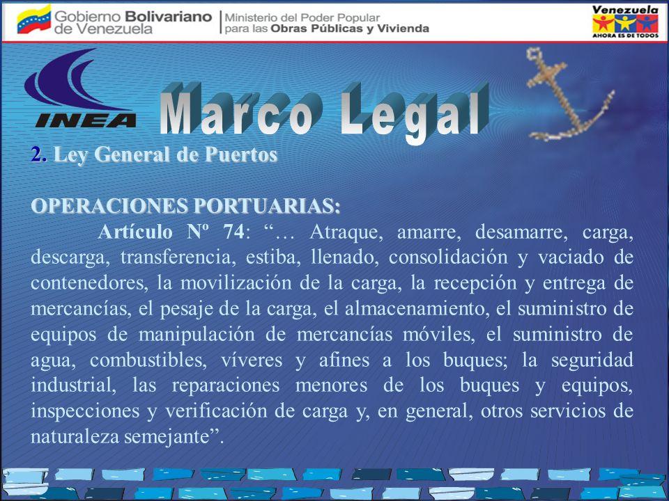 2. Ley General de Puertos OPERACIONES PORTUARIAS: Artículo Nº 74: … Atraque, amarre, desamarre, carga, descarga, transferencia, estiba, llenado, conso