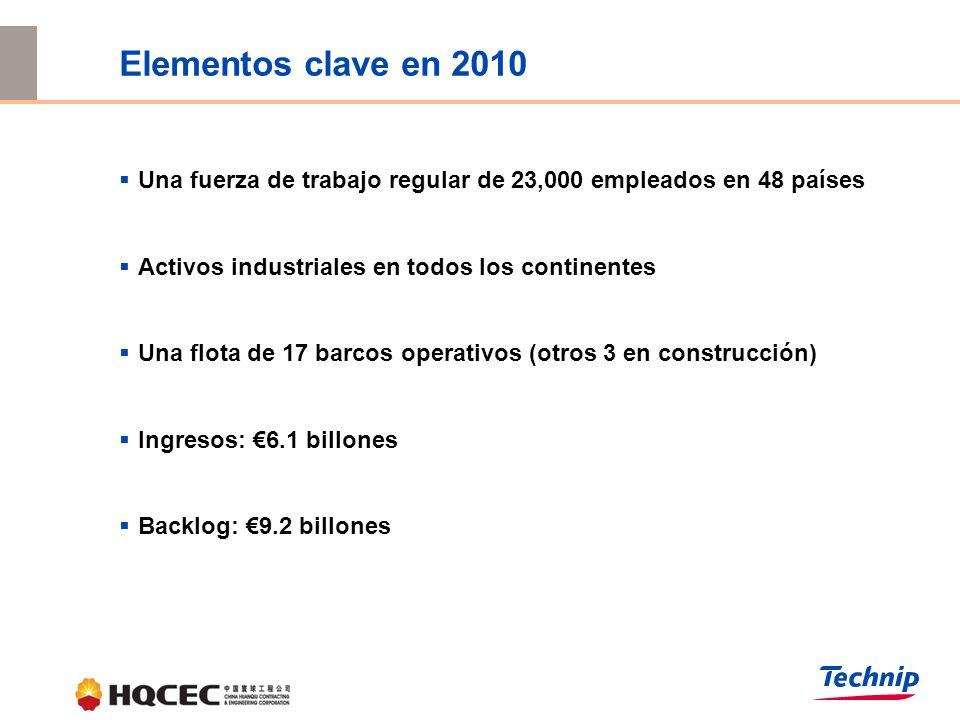 Elementos clave en 2010 Una fuerza de trabajo regular de 23,000 empleados en 48 países Activos industriales en todos los continentes Una flota de 17 barcos operativos (otros 3 en construcción) Ingresos: 6.1 billones Backlog: 9.2 billones
