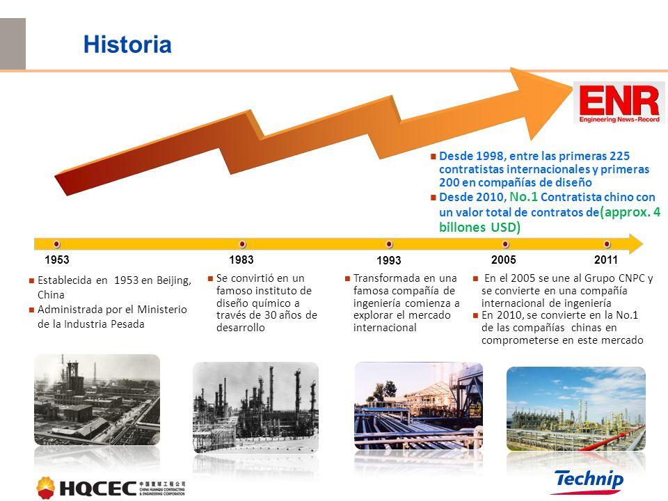 195319832011 1993 2005 Establecida en 1953 en Beijing, China Administrada por el Ministerio de la Industria Pesada Se convirtió en un famoso instituto de diseño químico a través de 30 años de desarrollo Transformada en una famosa compañía de ingeniería comienza a explorar el mercado internacional En el 2005 se une al Grupo CNPC y se convierte en una compañía internacional de ingeniería En 2010, se convierte en la No.1 de las compañías chinas en comprometerse en este mercado Desde 1998, entre las primeras 225 contratistas internacionales y primeras 200 en compañías de diseño Desde 2010, No.1 Contratista chino con un valor total de contratos de (approx.
