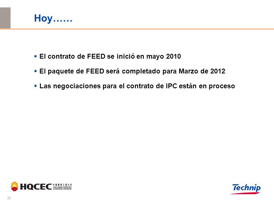 22 Hoy…… El contrato de FEED se inició en mayo 2010 El paquete de FEED será completado para Marzo de 2012 Las negociaciones para el contrato de IPC están en proceso