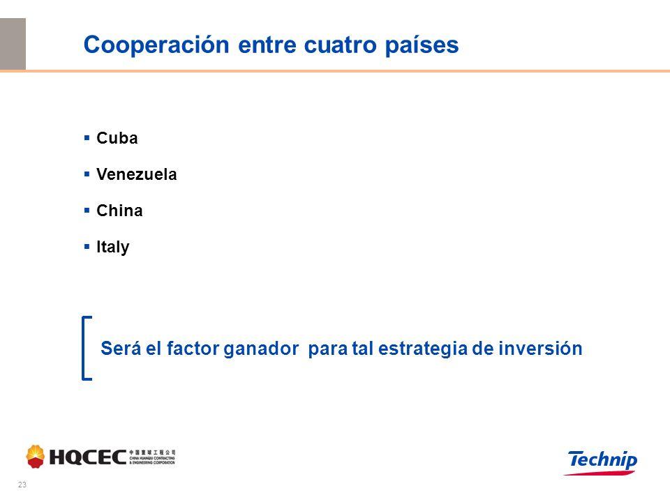 23 Cooperación entre cuatro países Cuba Venezuela China Italy Será el factor ganador para tal estrategia de inversión