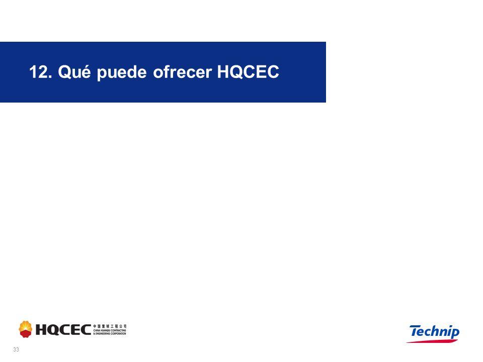 12. Qué puede ofrecer HQCEC 33