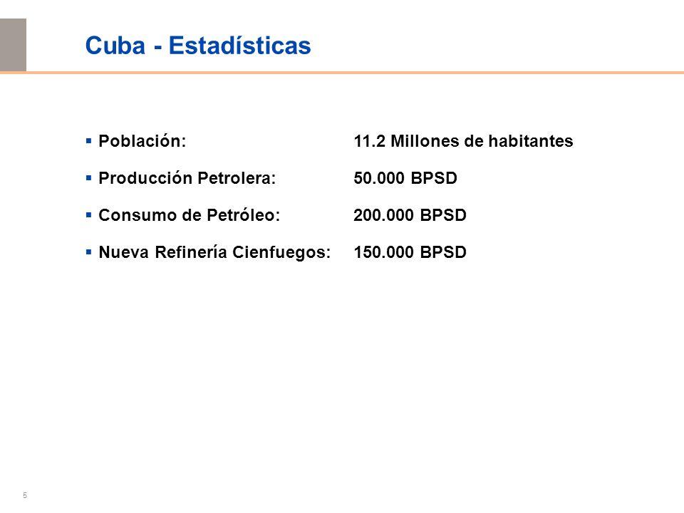 5 Cuba - Estadísticas Población: 11.2 Millones de habitantes Producción Petrolera:50.000 BPSD Consumo de Petróleo:200.000 BPSD Nueva Refinería Cienfuegos: 150.000 BPSD