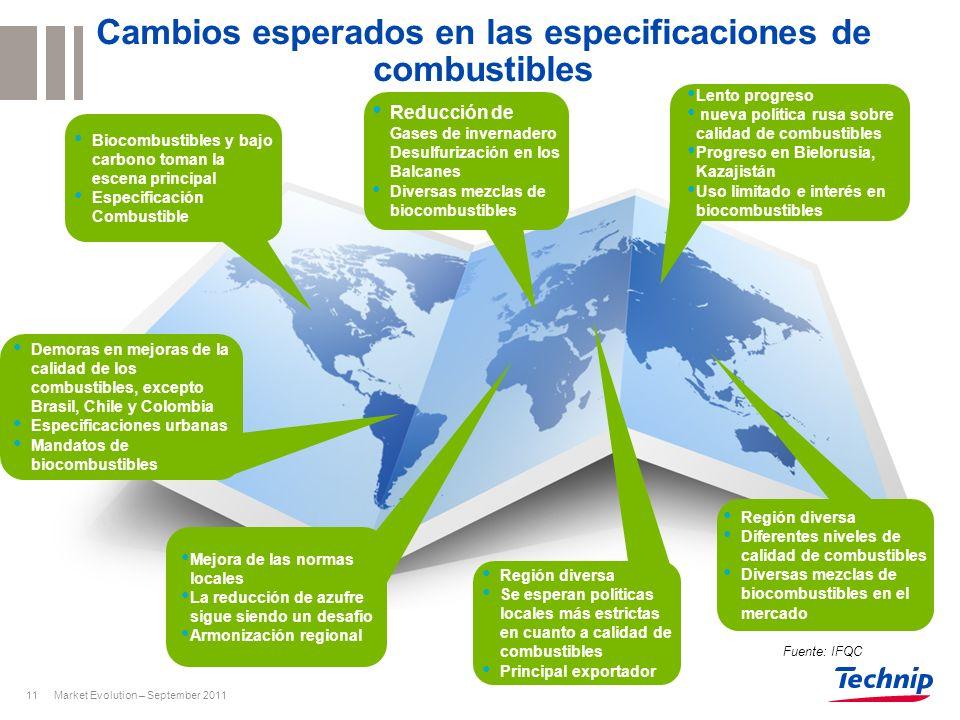 Market Evolution – September 201111 Cambios esperados en las especificaciones de combustibles Biocombustibles y bajo carbono toman la escena principal