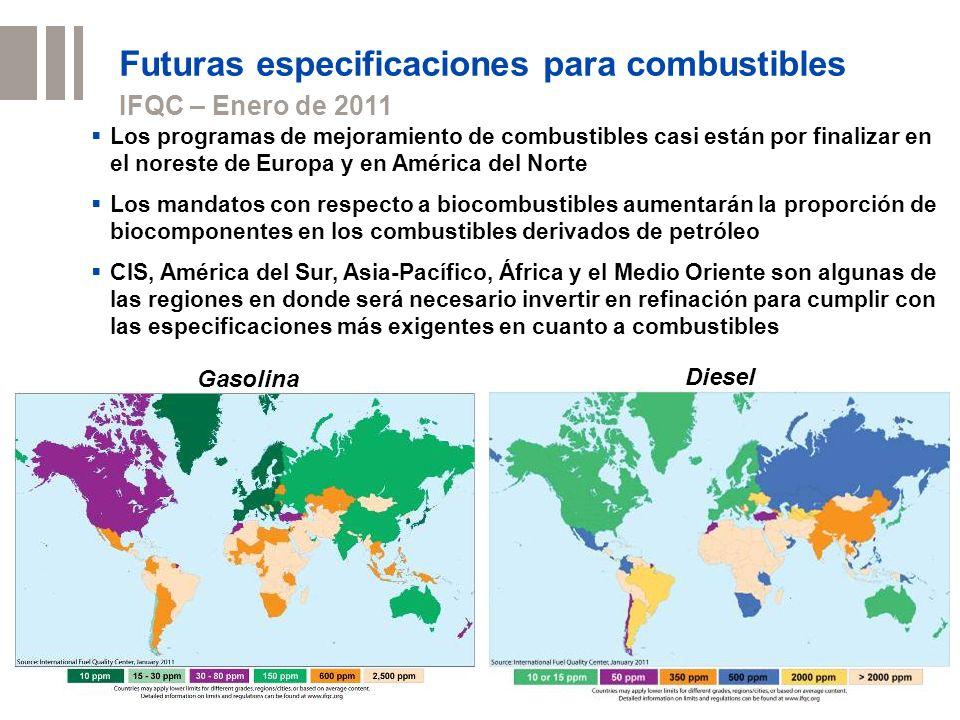 Market Evolution – September 201112 Futuras especificaciones para combustibles Los programas de mejoramiento de combustibles casi están por finalizar