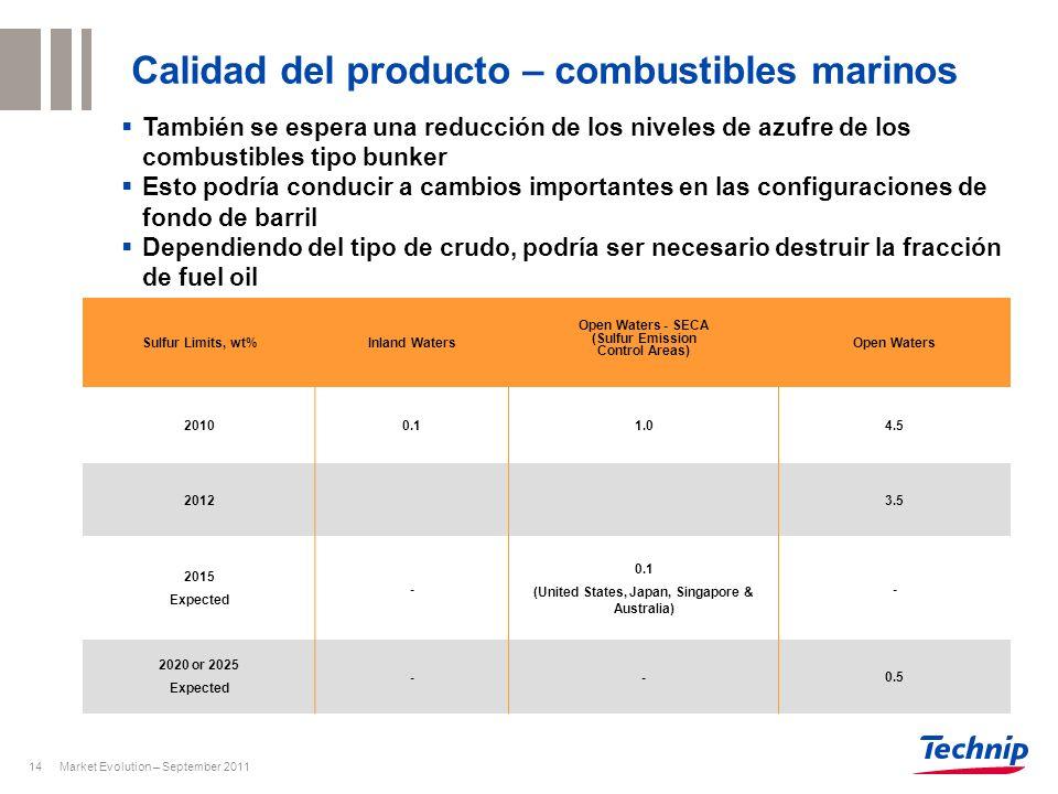 Market Evolution – September 201114 Calidad del producto – combustibles marinos También se espera una reducción de los niveles de azufre de los combus
