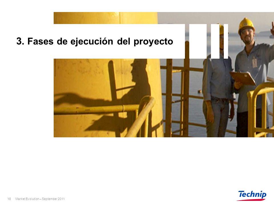 Market Evolution – September 201118 3. Fases de ejecución del proyecto
