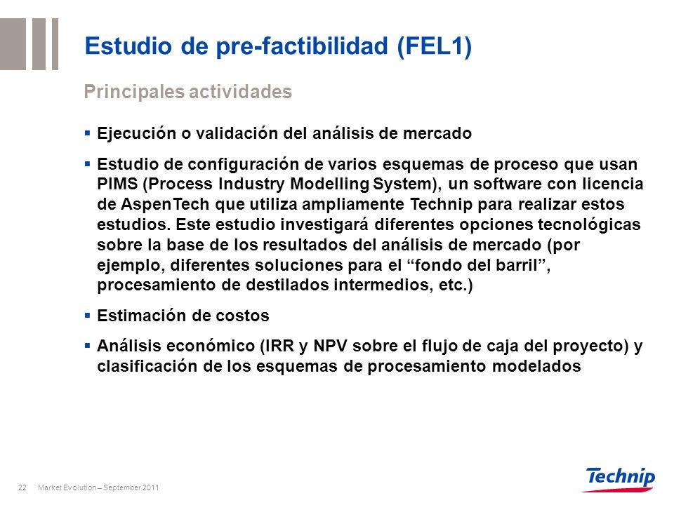 Market Evolution – September 201122 Estudio de pre-factibilidad (FEL1) Ejecución o validación del análisis de mercado Estudio de configuración de vari