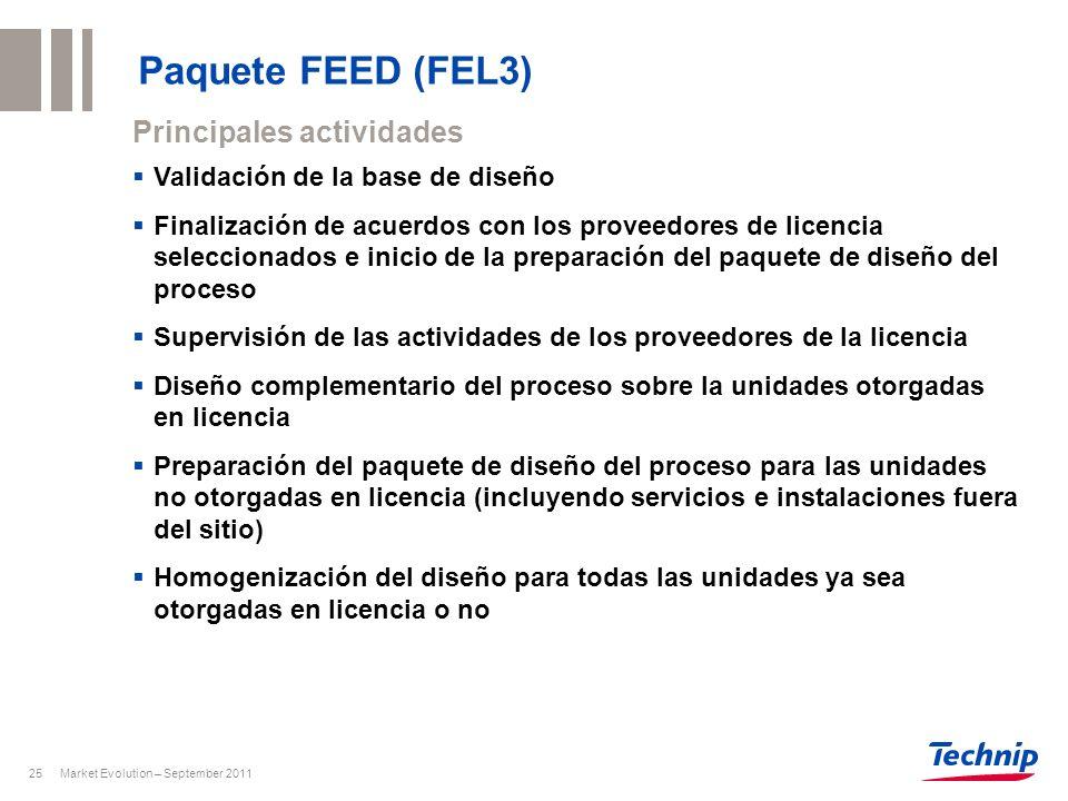 Market Evolution – September 201125 Paquete FEED (FEL3) Validación de la base de diseño Finalización de acuerdos con los proveedores de licencia selec