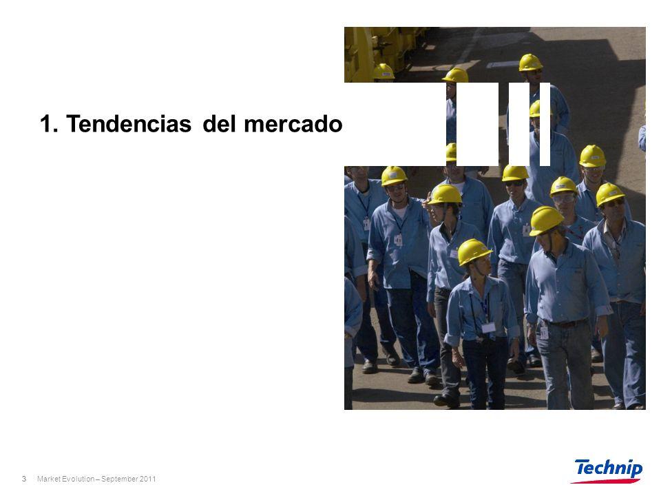 Market Evolution – September 2011 Resumen del mercado Onshore Tradicionalmente, la refinación es el sector Onshore con el más elevado gasto de capital Source: HPI Construction Boxscore Worldwide Capital Spending