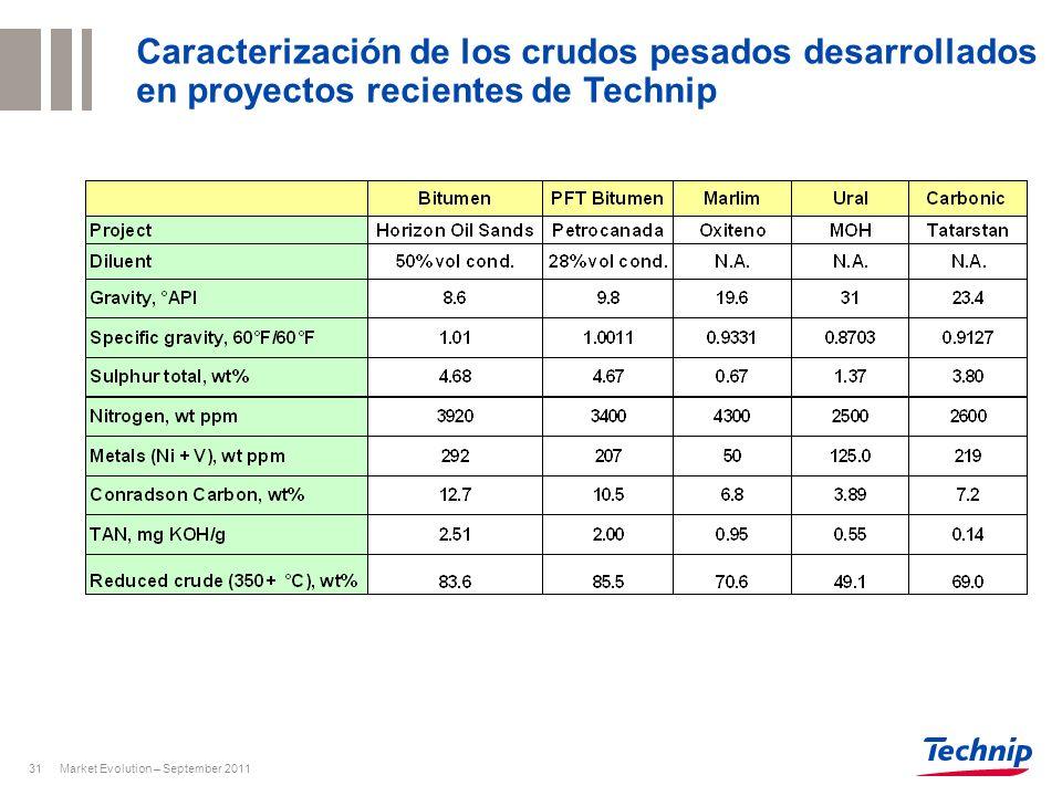 Market Evolution – September 201131 Caracterización de los crudos pesados desarrollados en proyectos recientes de Technip