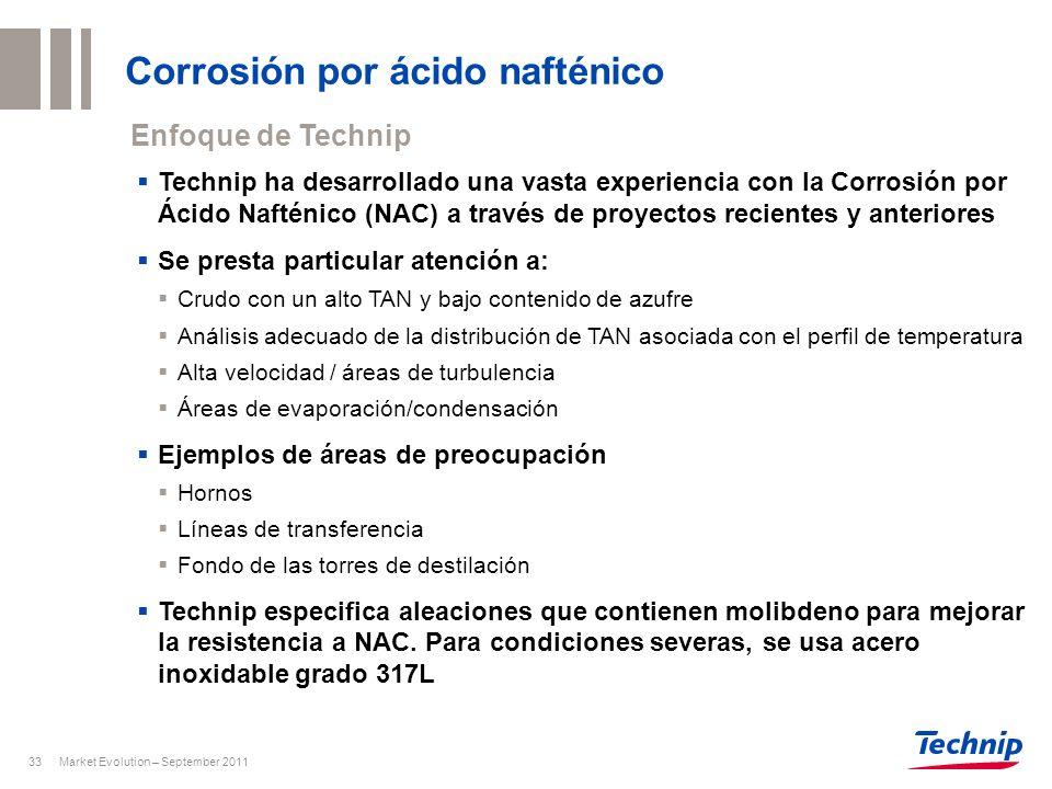 Market Evolution – September 201133 Technip ha desarrollado una vasta experiencia con la Corrosión por Ácido Nafténico (NAC) a través de proyectos rec