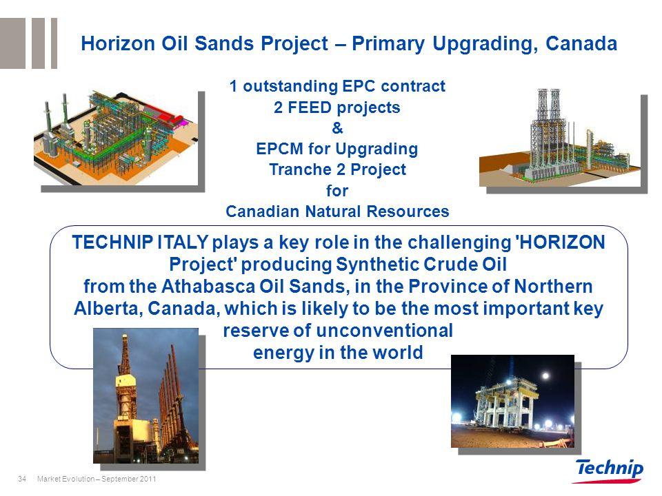 Market Evolution – September 201134 TECHNIP ITALY plays a key role in the challenging 'HORIZON Project' producing Synthetic Crude Oil from the Athabas