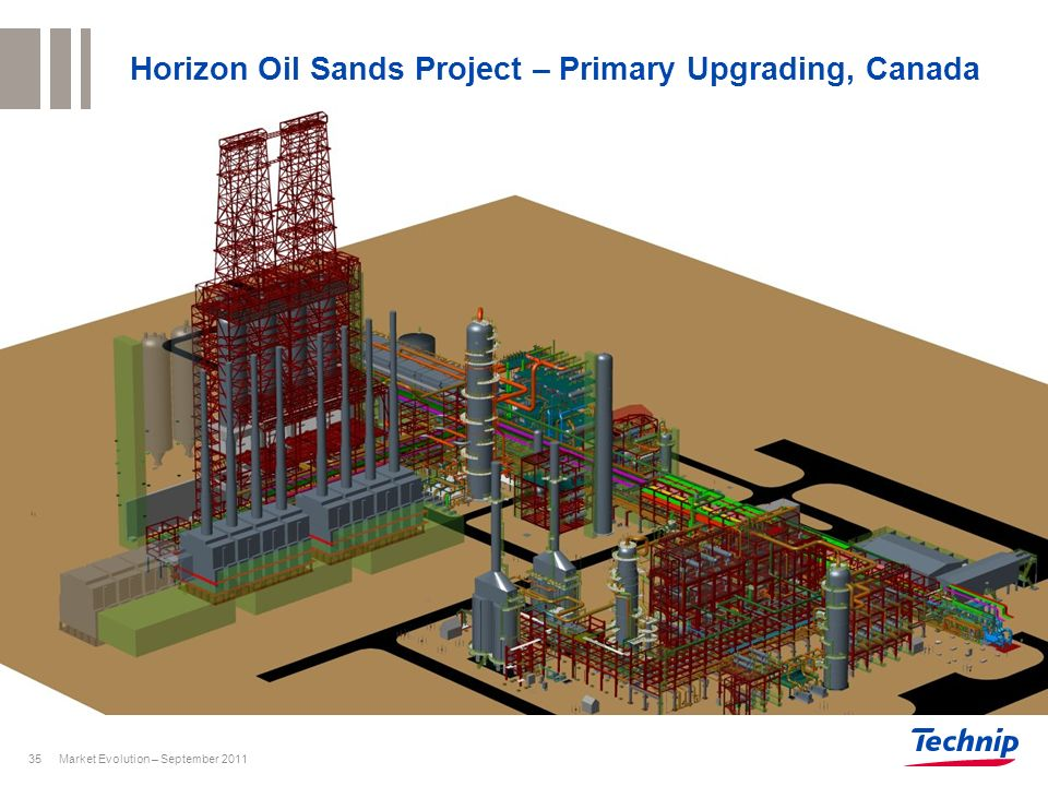 Market Evolution – September 201135 Horizon Oil Sands Project – Primary Upgrading, Canada