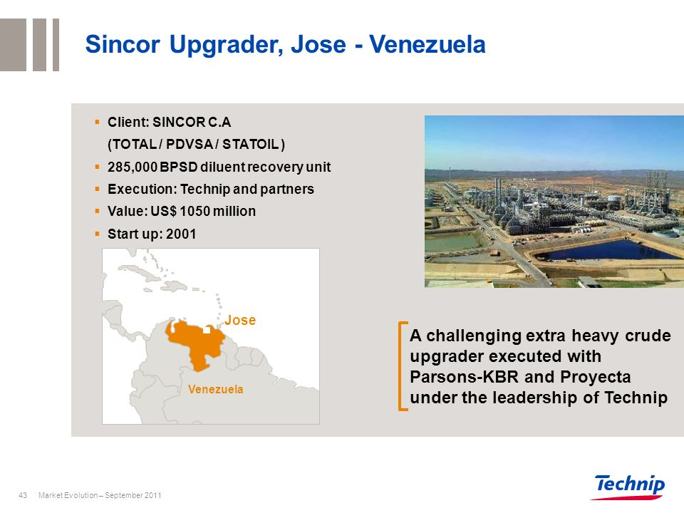 Market Evolution – September 201143 Sincor Upgrader, Jose - Venezuela Client: SINCOR C.A (TOTAL / PDVSA / STATOIL ) 285,000 BPSD diluent recovery unit